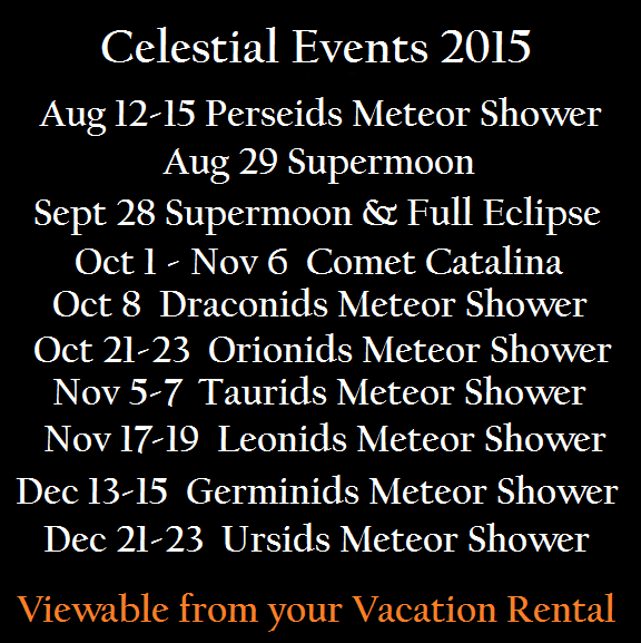 Celestial Events 2015